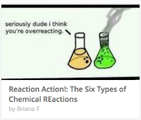 https://edu.hstry.co/timeline/reaction-action-the-six-types-of-chemical-reactions